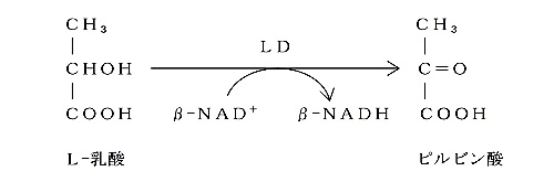 LD-IF反応図